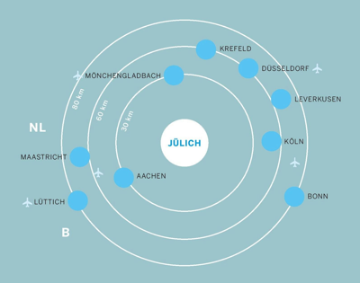 Kartenausschnitt Lage Jülichs